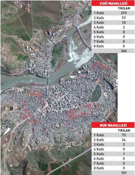 http mimdap org 2019 11 tmmob yikilan kentler raporu