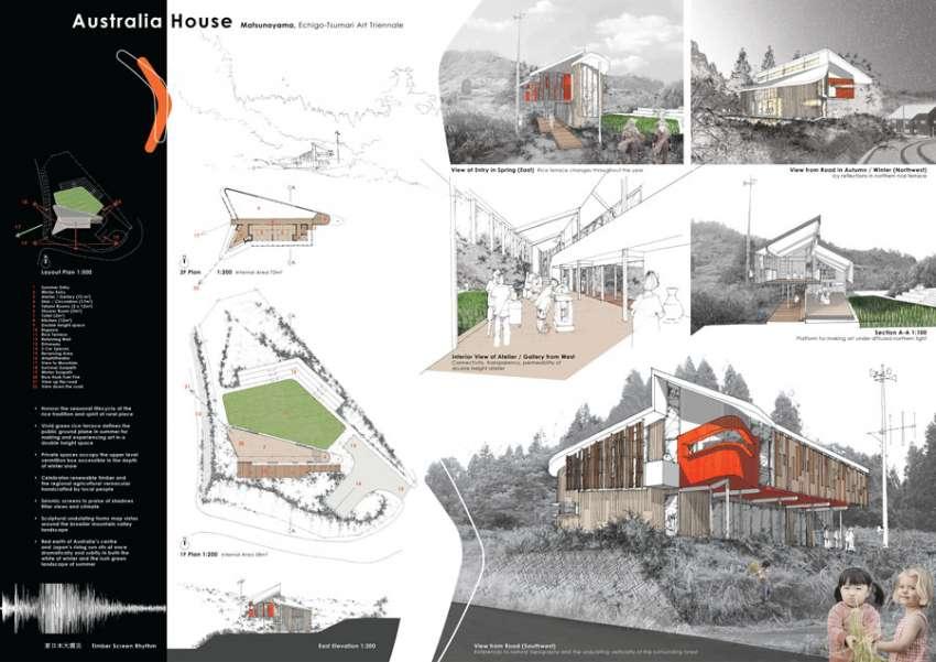 Architectural Design Panels : Mimdap